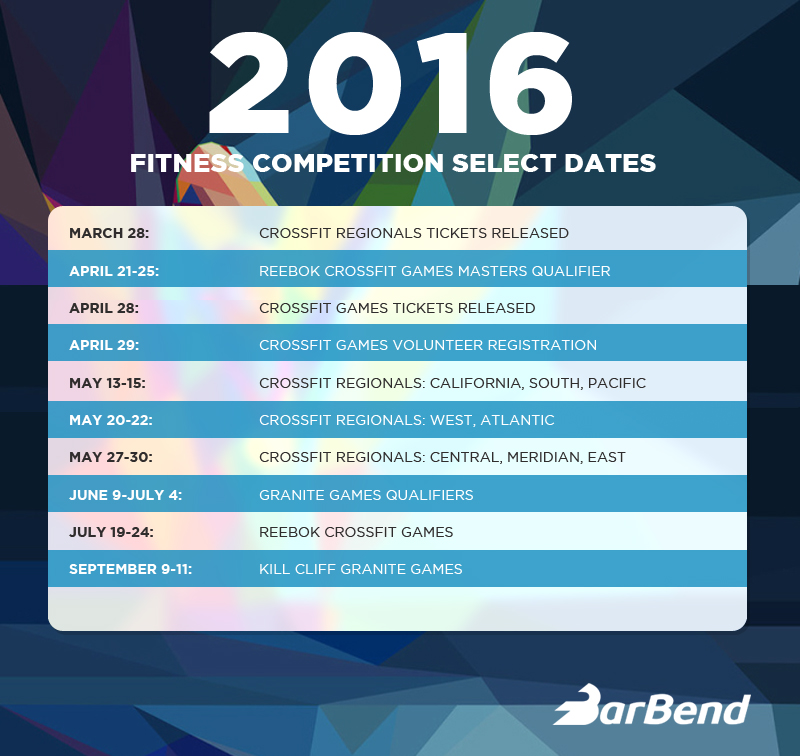 Fitness Competition Dates in 2016