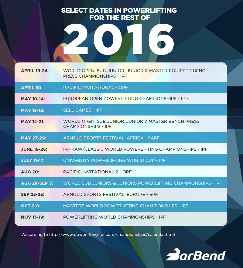 Powerlifting Dates 2016
