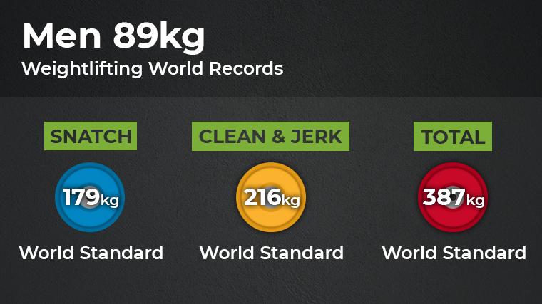 Weightclass M6
