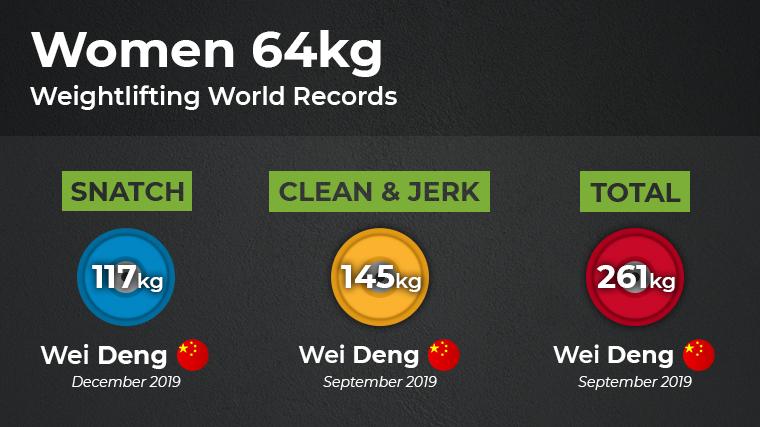 Weightclass W5