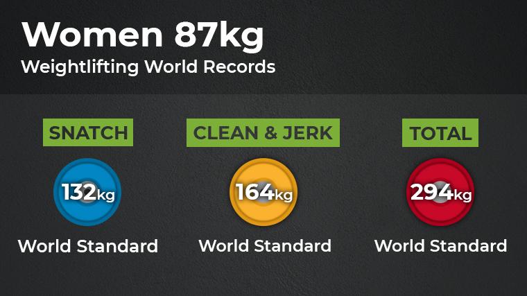 Weightclass W9