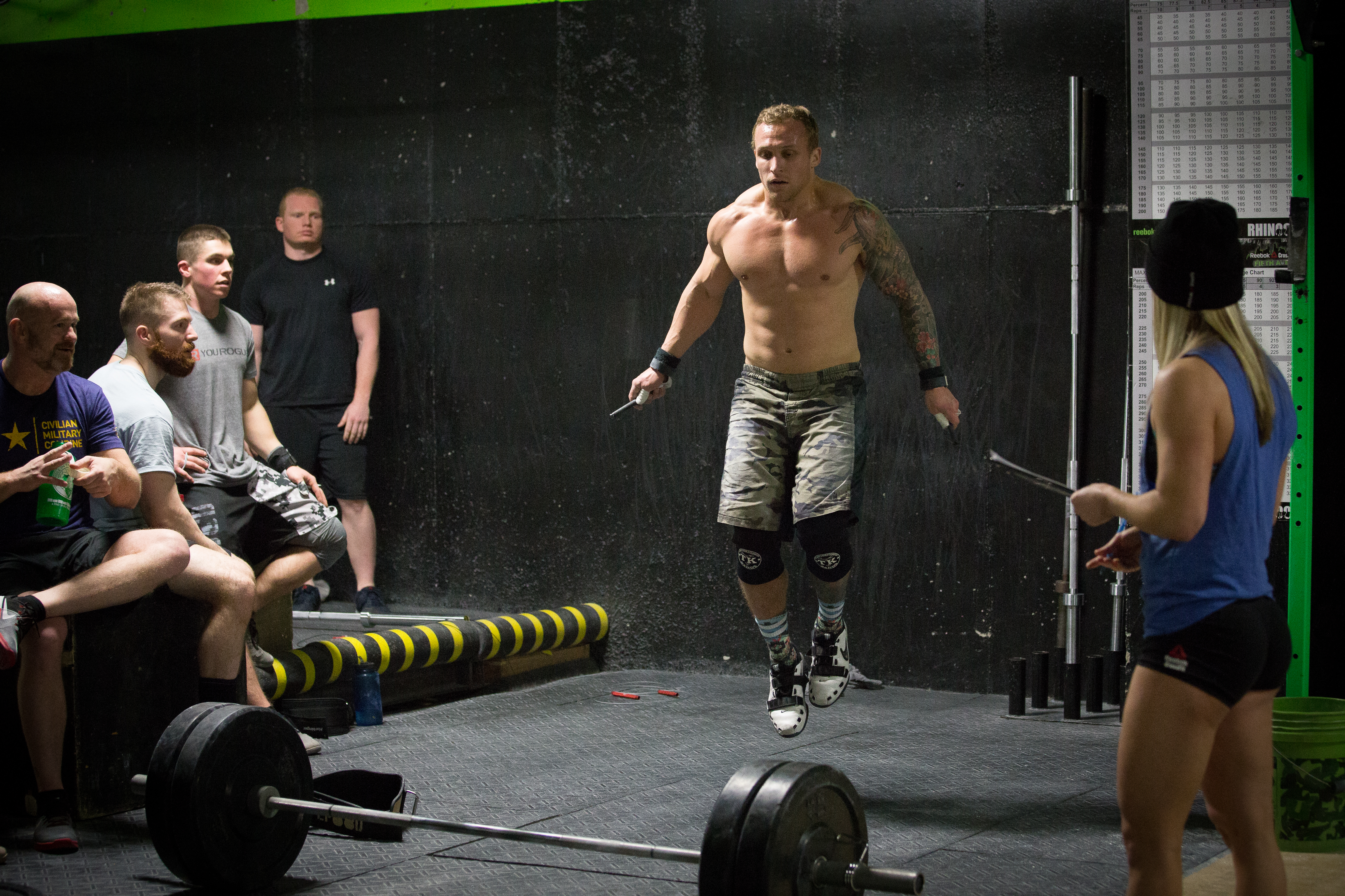 CrossFit and Anthropology Study