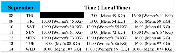 Paralympic Powerlifting Schedule