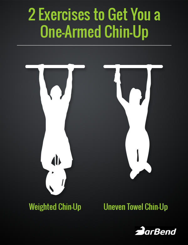 6062_one-armed_chin-ups_graphic