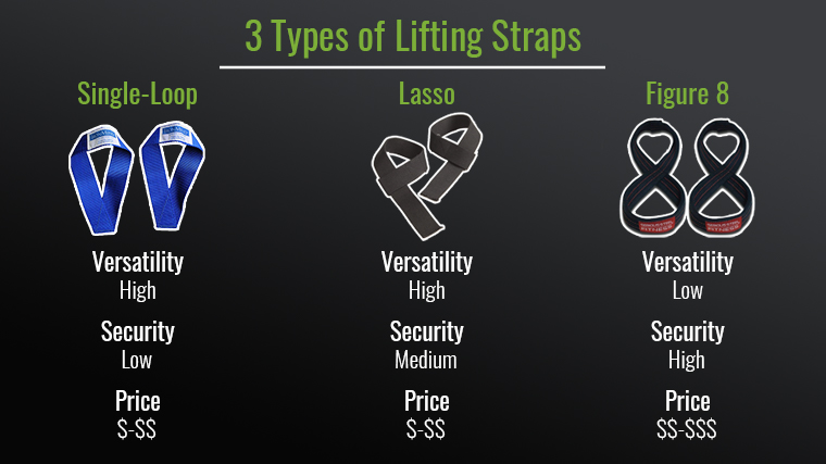 3 Types of Lifting Straps_Resize