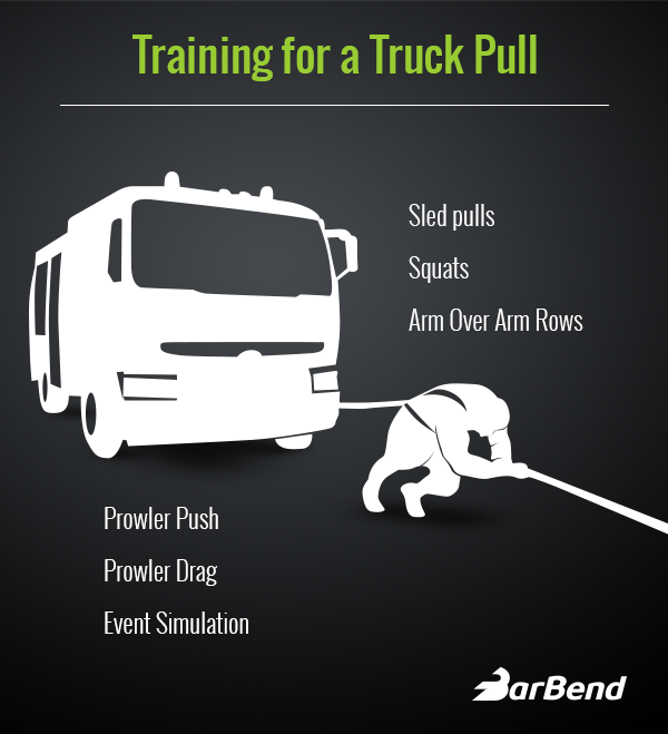 How To Train For The Truck Pull Barbend