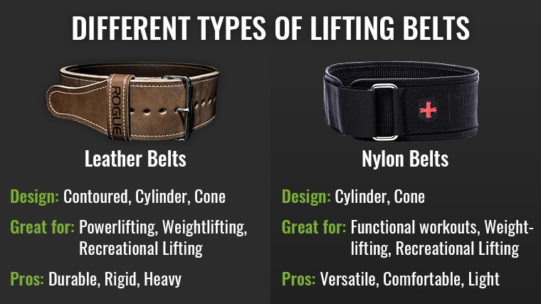 Different Types of Lifting Belts