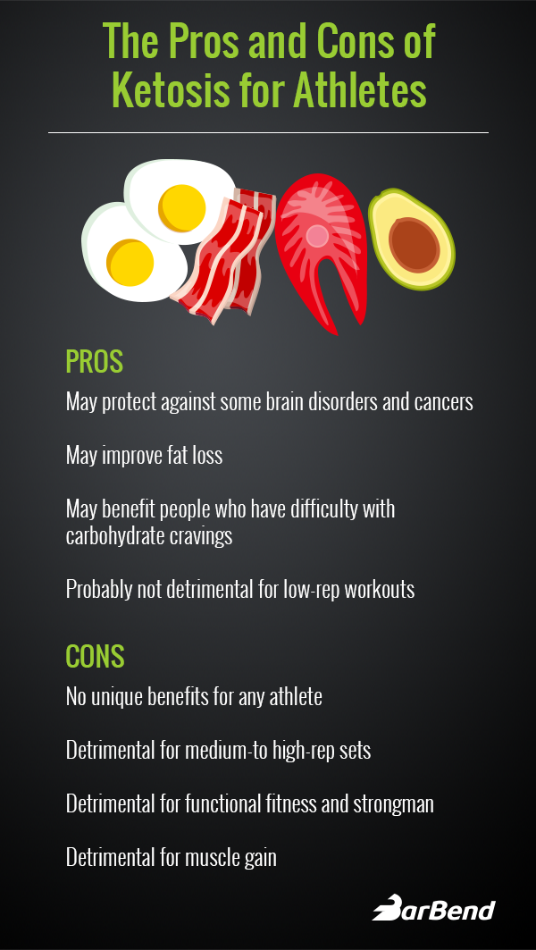 Does the Ketogenic Diet Work for Strength Training?