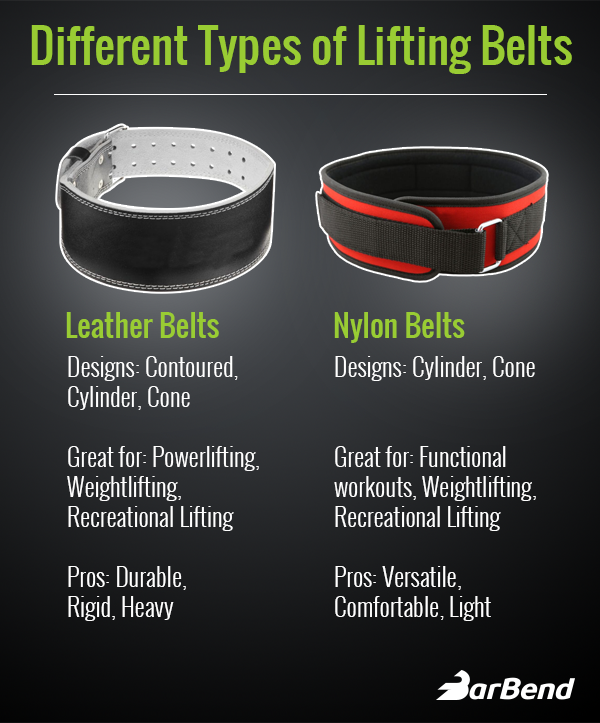 Lifting Belt Styles