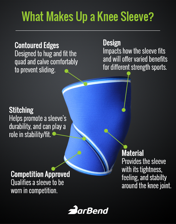 Knee Sleeves Infographic