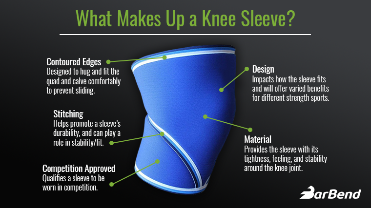 Knee Sleeve Infographic