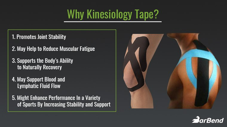 Why Kinesiology Tape