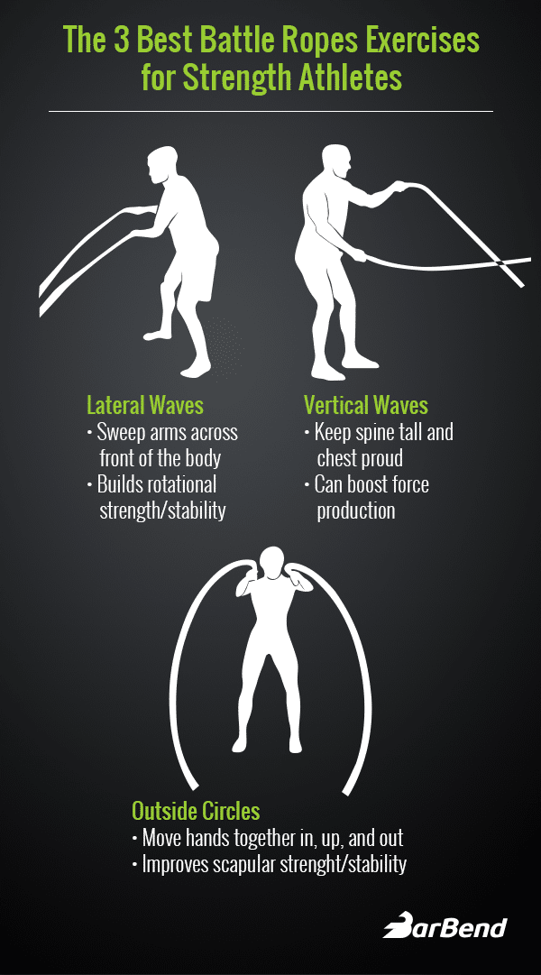 How Battle Ropes Can Improve Powerlifting and Weightlifting