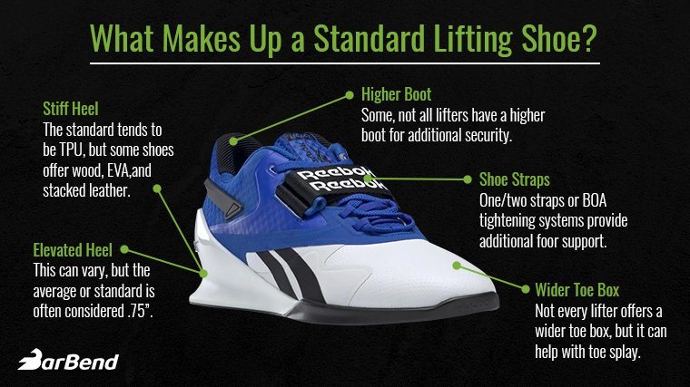 weightlifting shoe construction and key components
