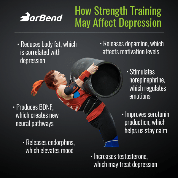 Why Strength Training May Help Tackle Depression - BarBend