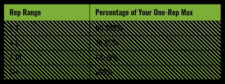 Training Intensity Chart