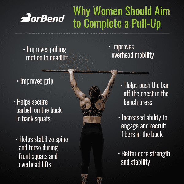 Why Women Should Aim to Complete a Pull-Up