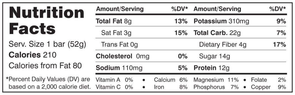 RXBAR Nutrition Label