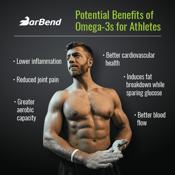 Omega 3s and athletes