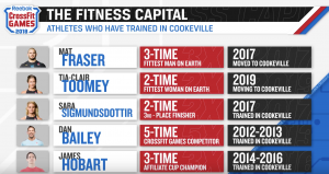 Tia-Clair Toomey Is Potentially Moving to Cookeville, Tennessee