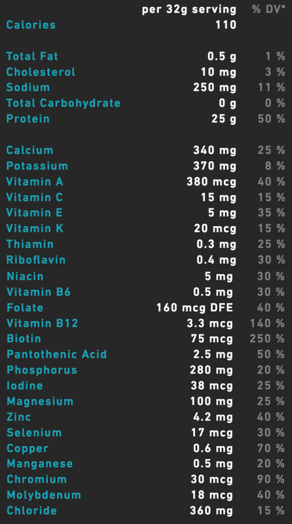 Isopure Low Carb Nutrition