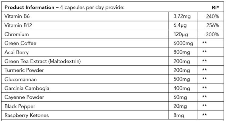 leanbean ingredients list