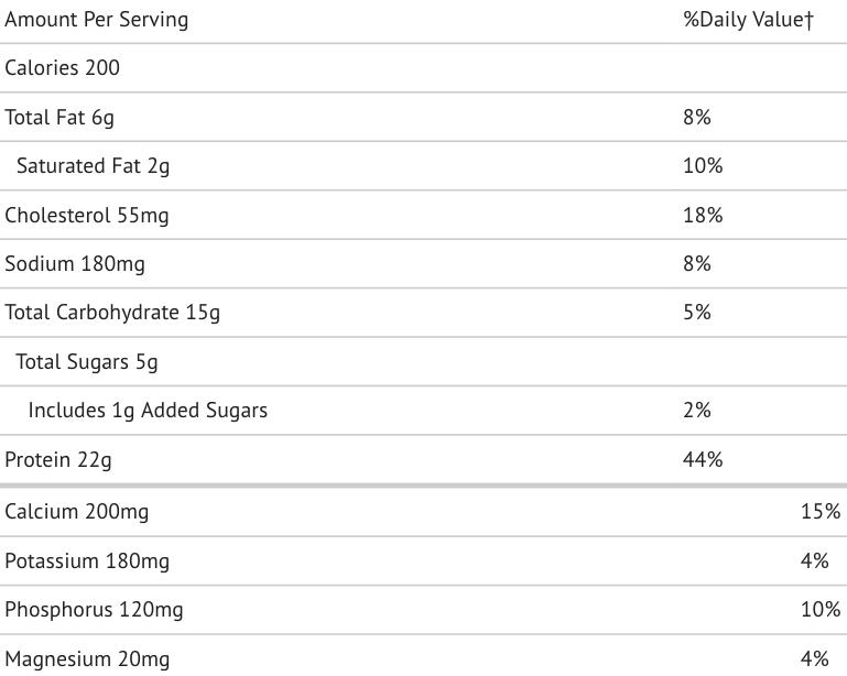 BSN Calories