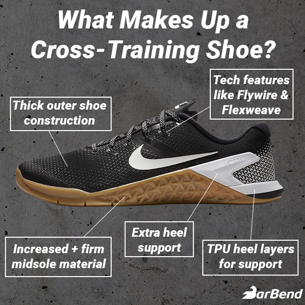 Cross-Training Shoe Construction Features