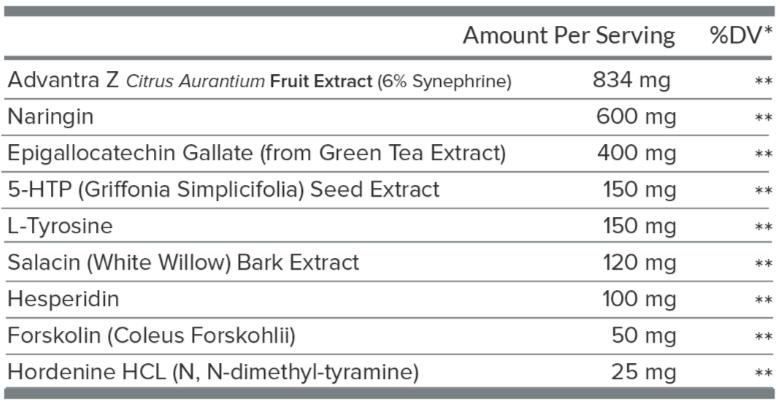 Legion Phoenix ingredients