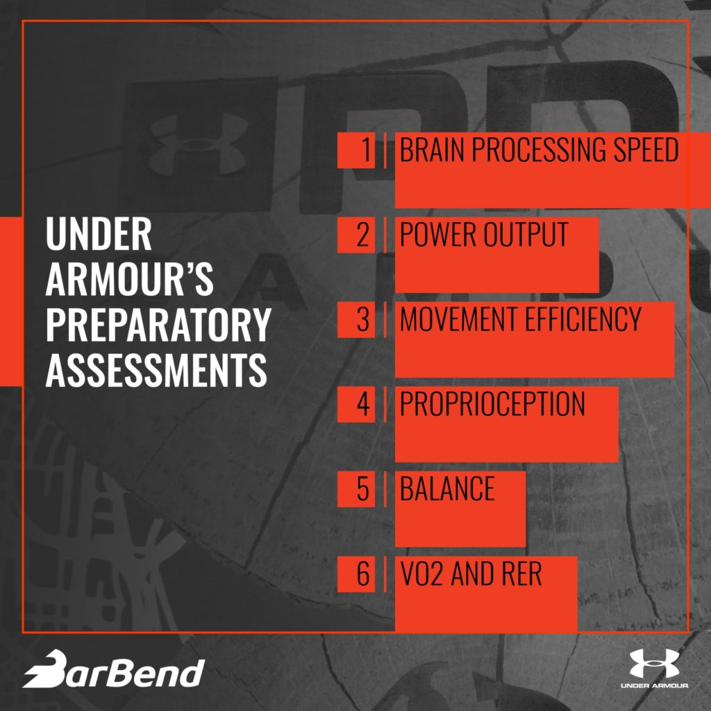 Under Armour Athlete Assessments