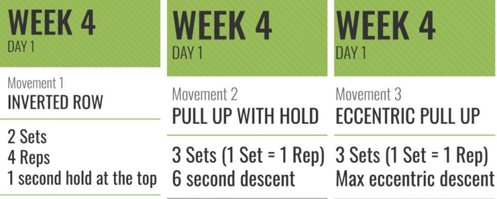 Beginner Pull-Up Program Week 4 Day 1
