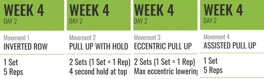 Beginner Pull-Up Program Week 4 Day 2