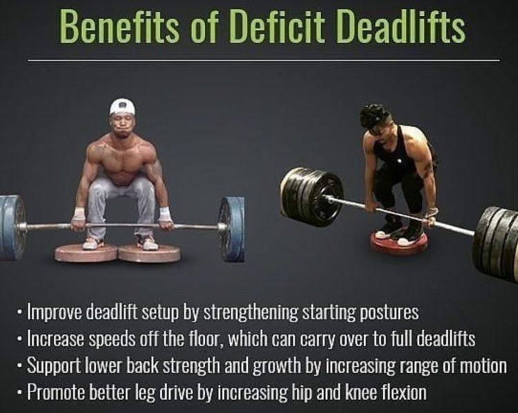 Deficit Deadlifts