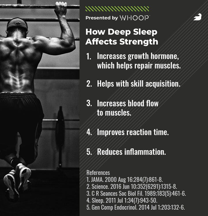 deep sleep and strength performance