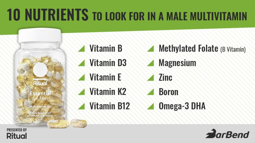 Ritual Vitamins Sponsored Content Micronutrients