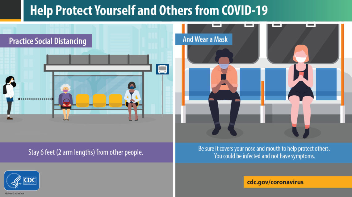 CDC Social Distancing Graphic
