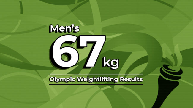 Men's 67kg 2020 Olympic Weightlifting Results