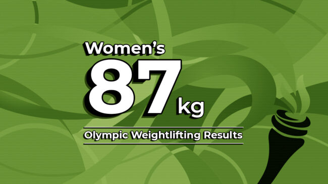 Women's 87kg 2020 Olympic Weightlifting Results