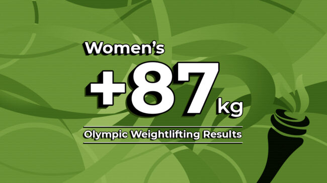Women's +87kg Olympic Weightlifting Results
