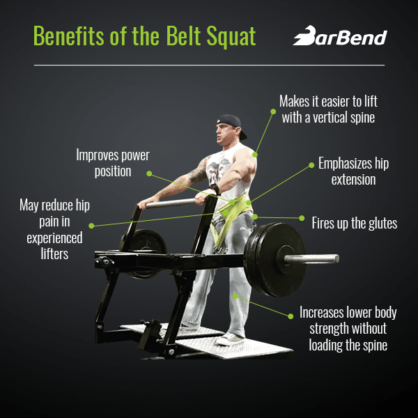 Benefits of Belt Squat